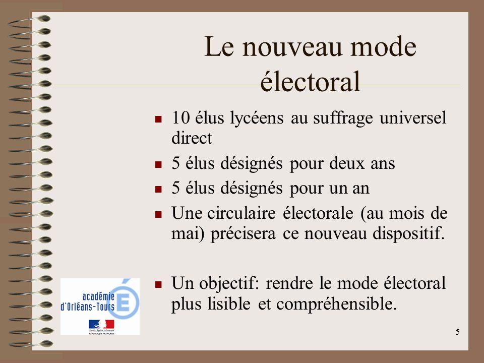 Le nouveau mode électoral