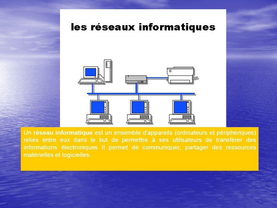 Un réseau informatique est un ensemble d appareils (ordinateurs et périphériques) reliés entre eux dans le but de permettre à ses utilisateurs de transférer des informations électroniques Il permet de communiquer, partager des ressources matérielles et logicielles.