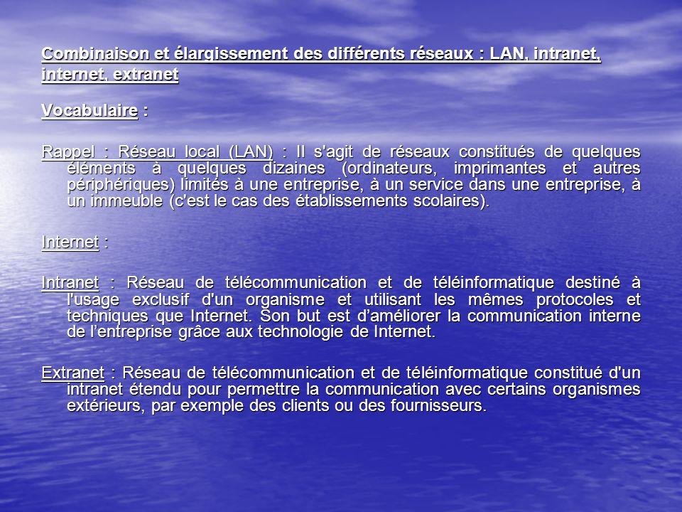 Combinaison et élargissement des différents réseaux : LAN, intranet, internet, extranet