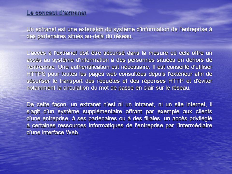 Le concept d extranet Un extranet est une extension du système d information de l entreprise à des partenaires situés au-delà du réseau.
