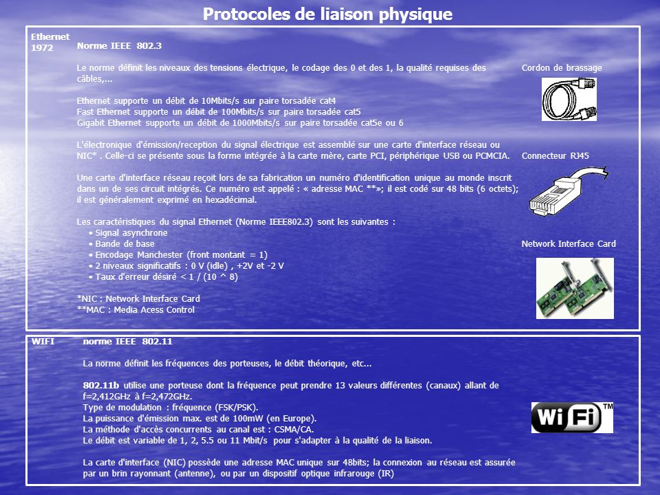 Protocoles de liaison physique