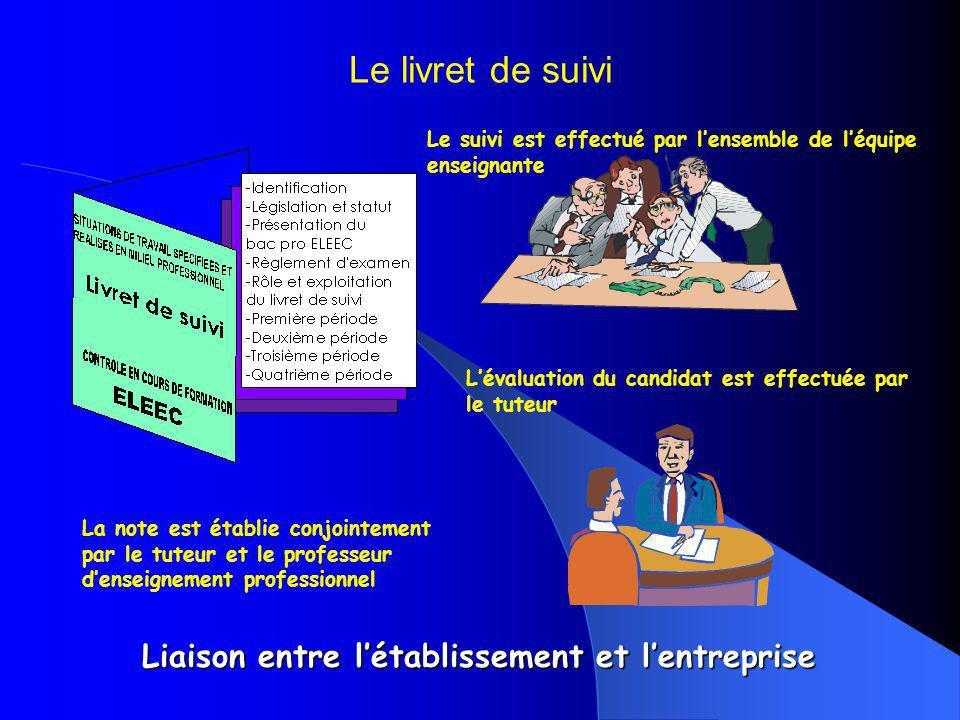 Le livret de suivi Liaison entre l'établissement et l'entreprise