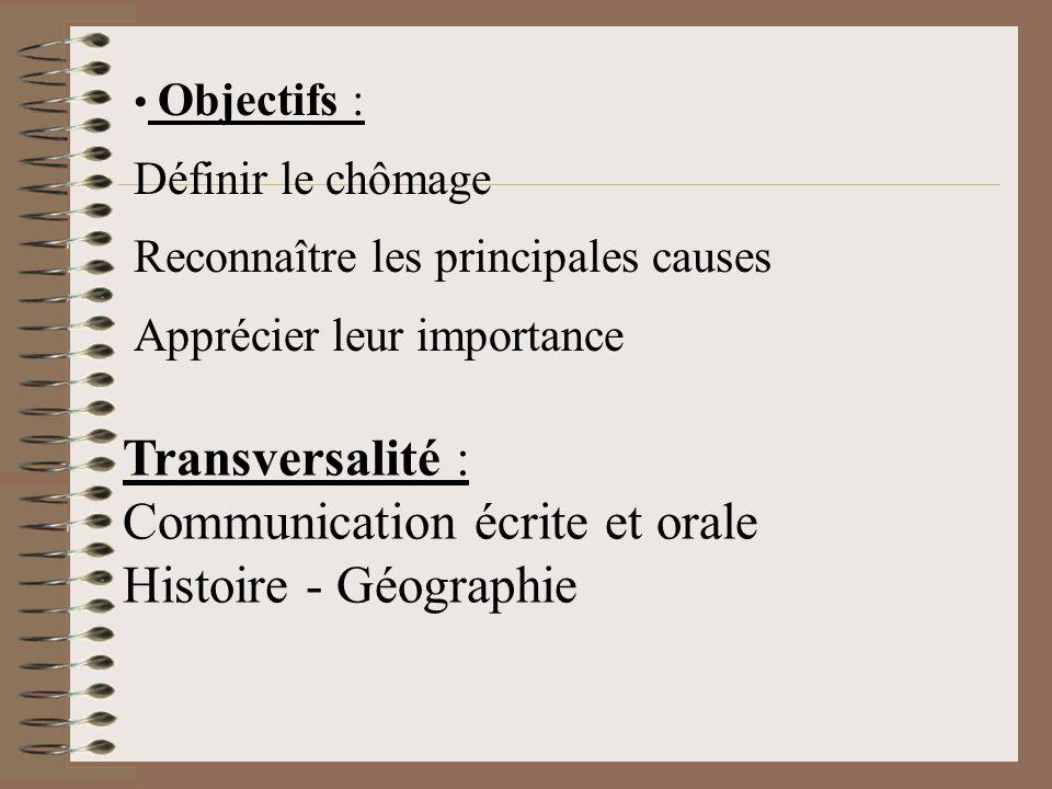 Communication écrite et orale Histoire - Géographie