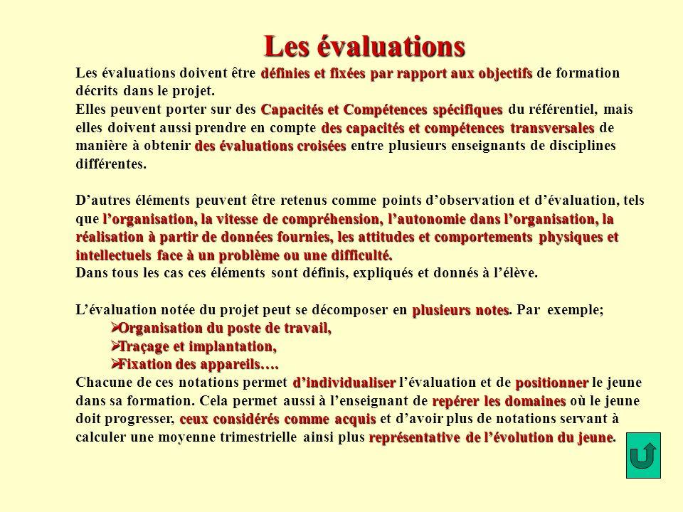 Les évaluations Les évaluations doivent être définies et fixées par rapport aux objectifs de formation décrits dans le projet.