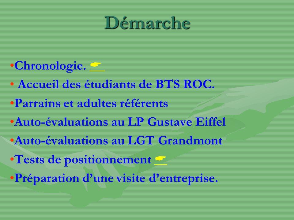 Démarche Chronologie.  Accueil des étudiants de BTS ROC.