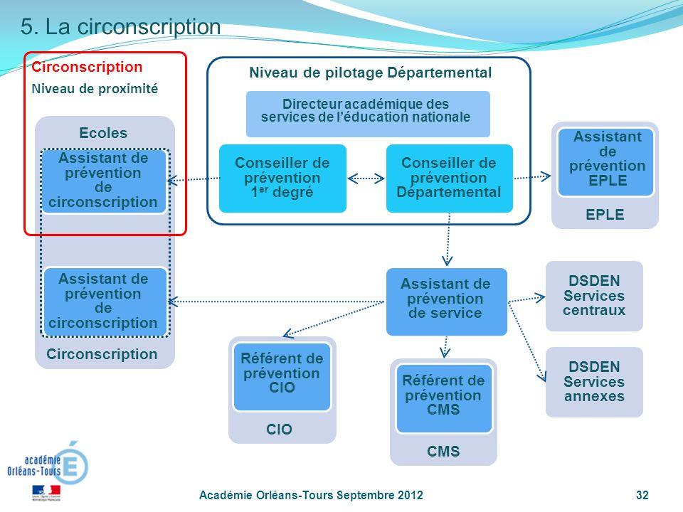 5. La circonscription Conseiller de prévention Départemental