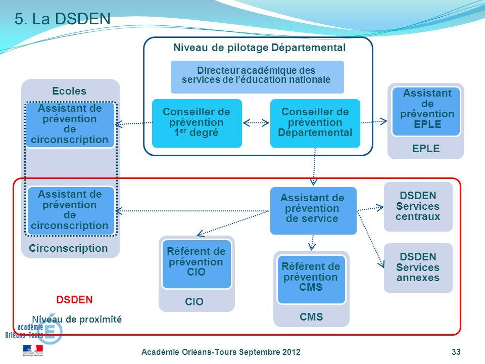 5. La DSDEN Conseiller de prévention Départemental