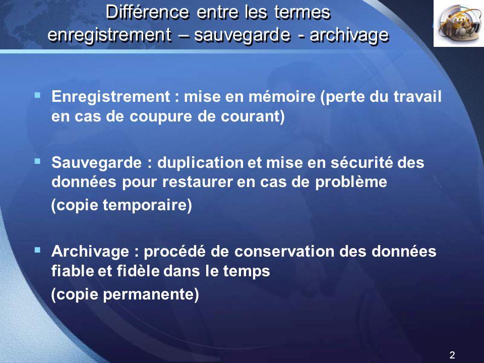 Différence entre les termes enregistrement – sauvegarde - archivage