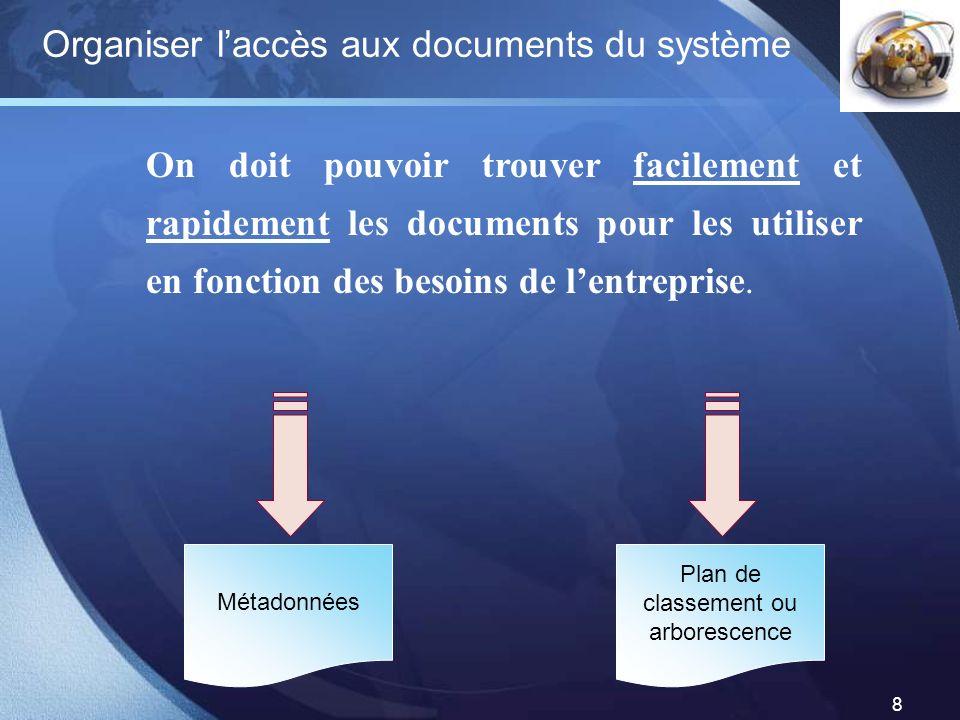 Organiser l'accès aux documents du système