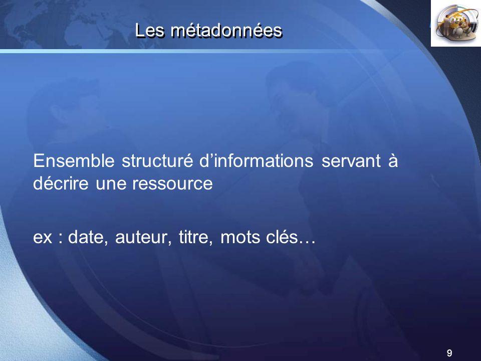 Les métadonnées Ensemble structuré d'informations servant à décrire une ressource.