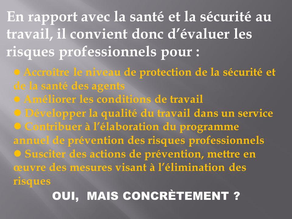 En rapport avec la santé et la sécurité au travail, il convient donc d'évaluer les risques professionnels pour :