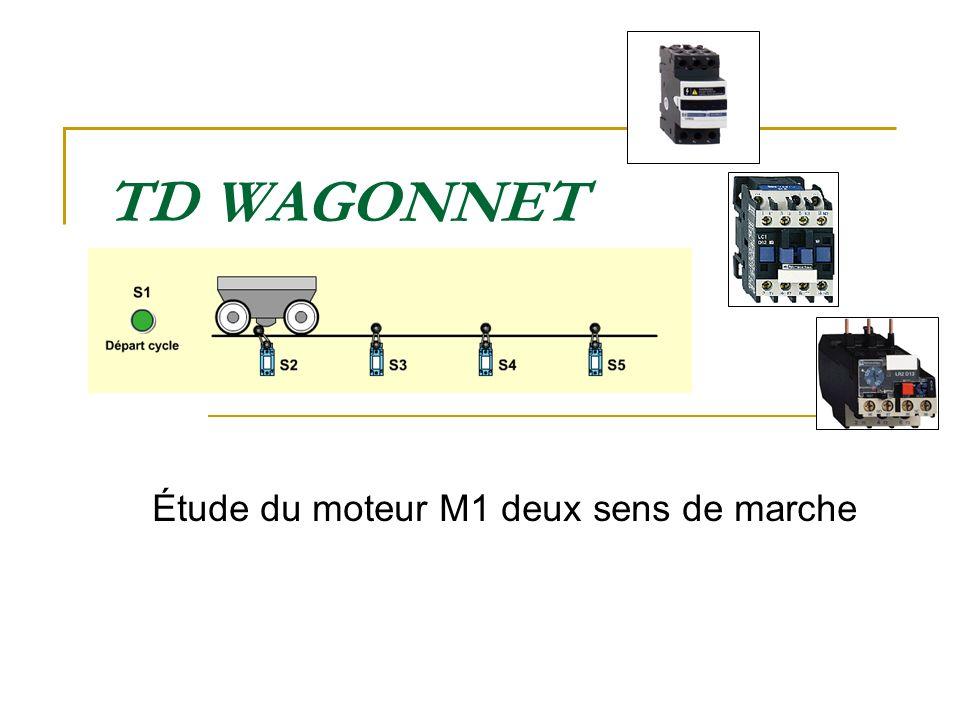 Étude du moteur M1 deux sens de marche
