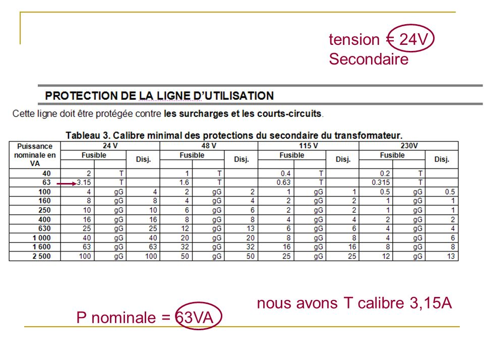 tension = 24V Secondaire nous avons T calibre 3,15A P nominale = 63VA