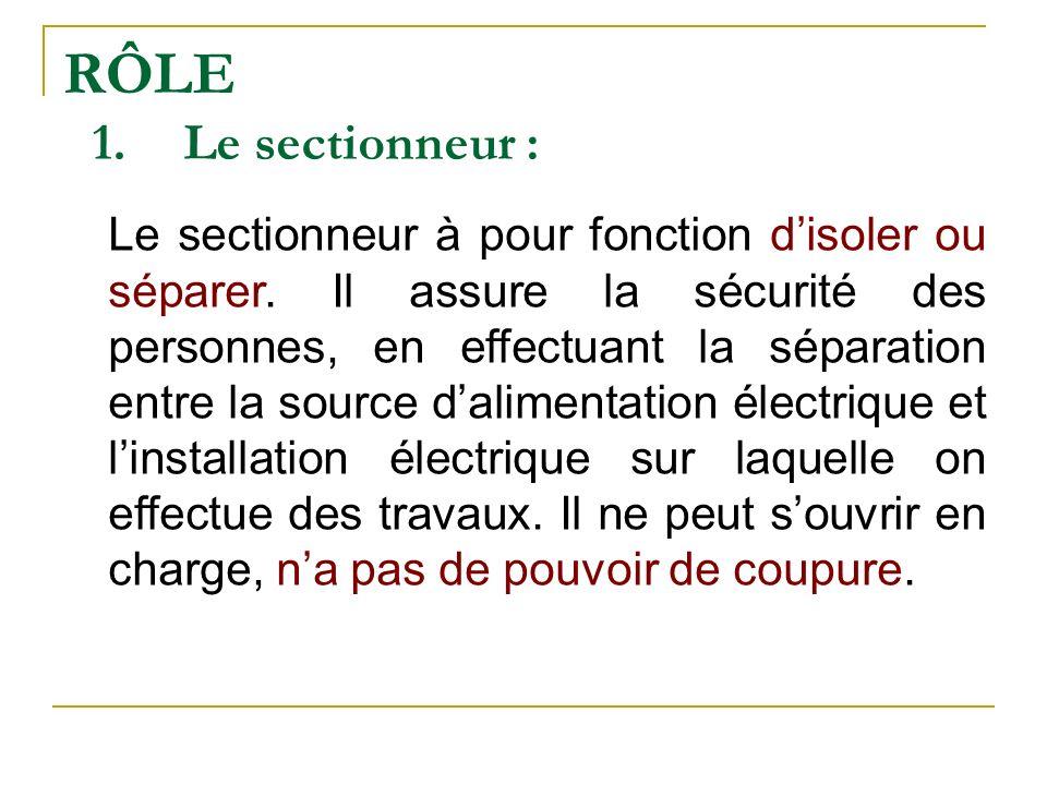 RÔLE Le sectionneur :