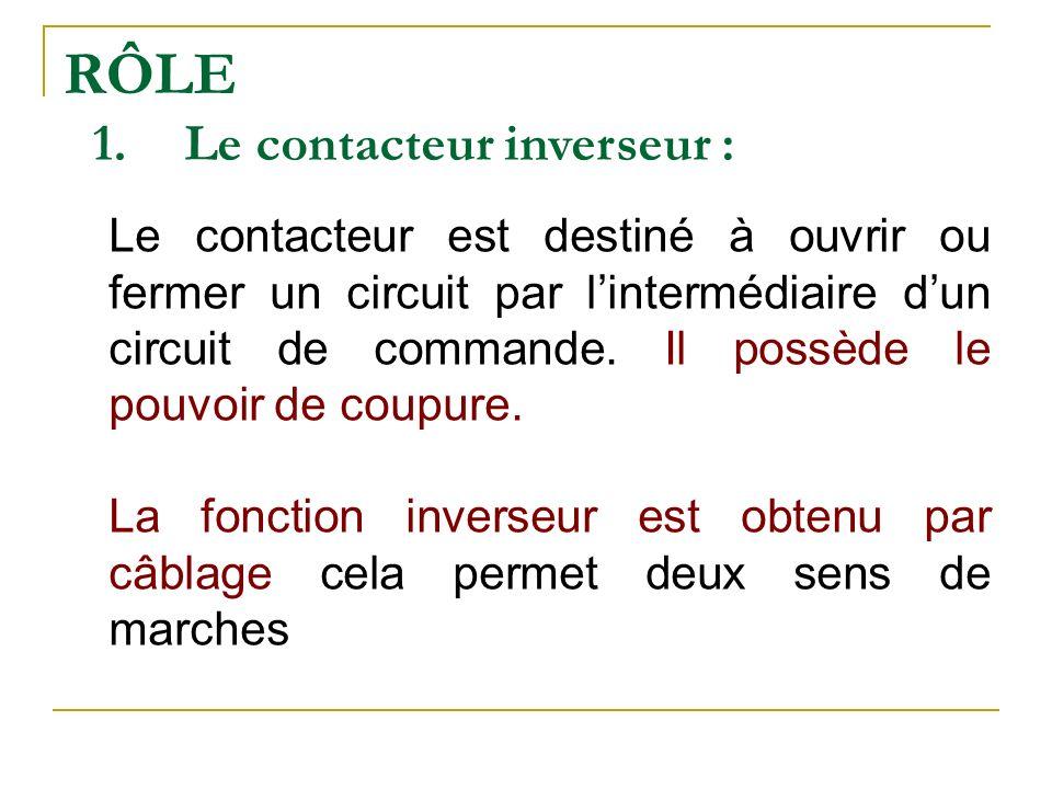 RÔLE Le contacteur inverseur :