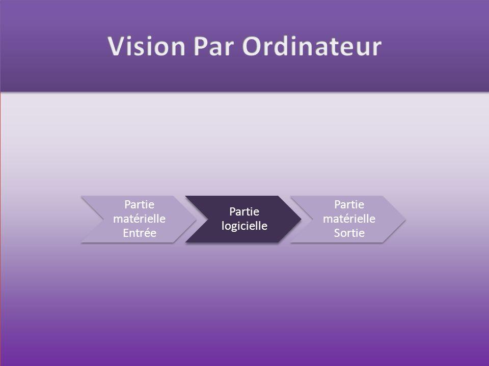 Vision Par Ordinateur Partie matérielle Entrée Partie logicielle