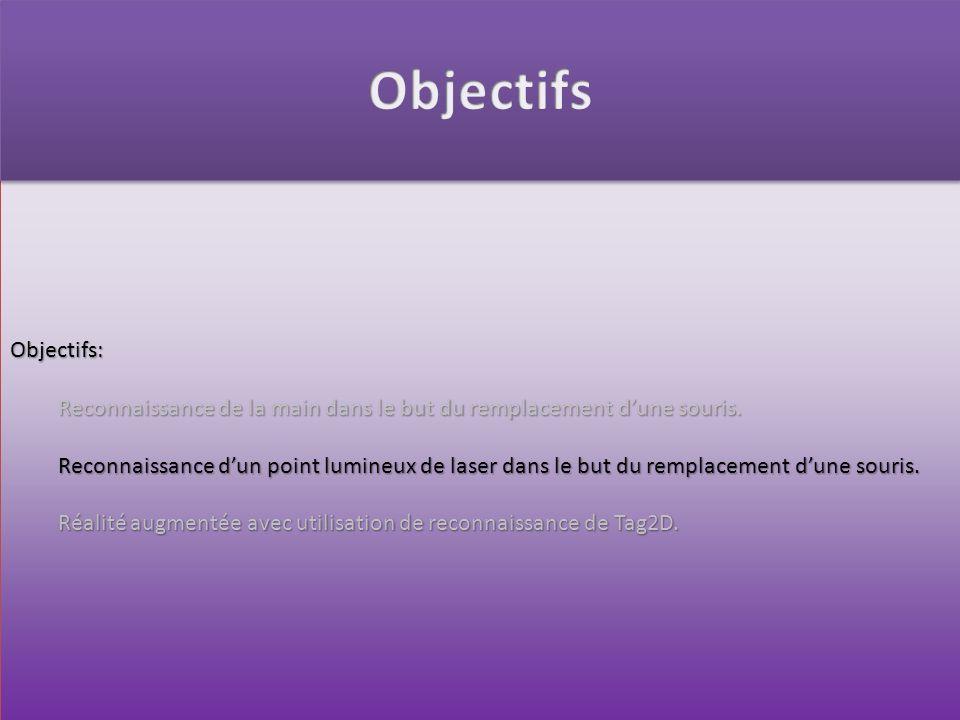 Objectifs Objectifs: Reconnaissance de la main dans le but du remplacement d'une souris.