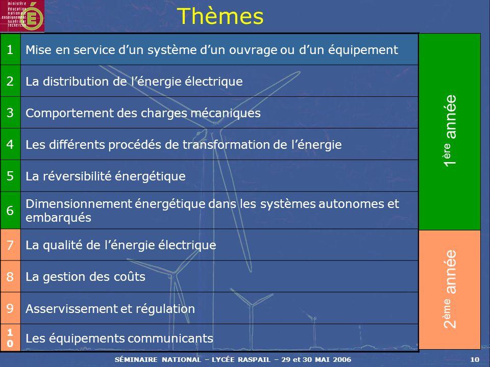 SÉMINAIRE NATIONAL – LYCÉE RASPAIL – 29 et 30 MAI 2006