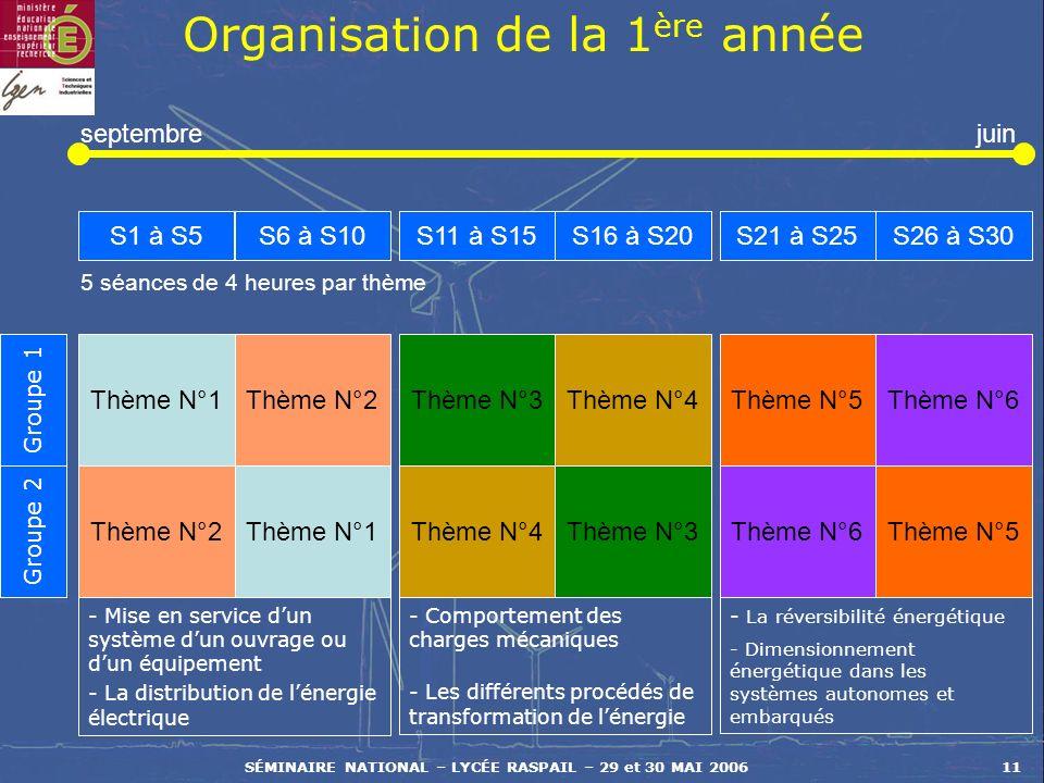 Organisation de la 1ère année