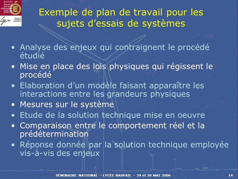 Exemple de plan de travail pour les sujets d'essais de systèmes