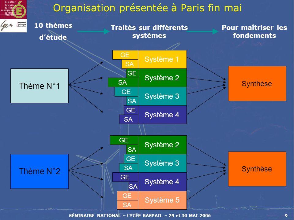 Organisation présentée à Paris fin mai