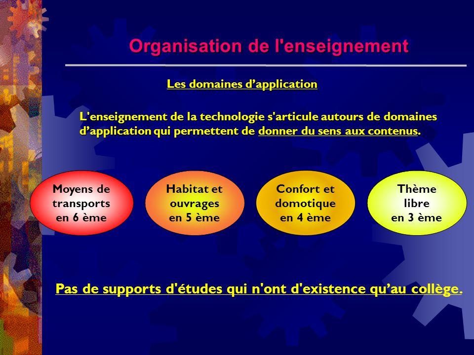 Organisation de l enseignement Les domaines d'application