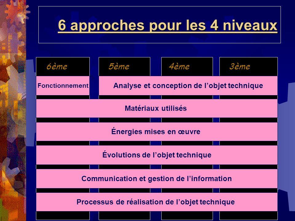 6 approches pour les 4 niveaux