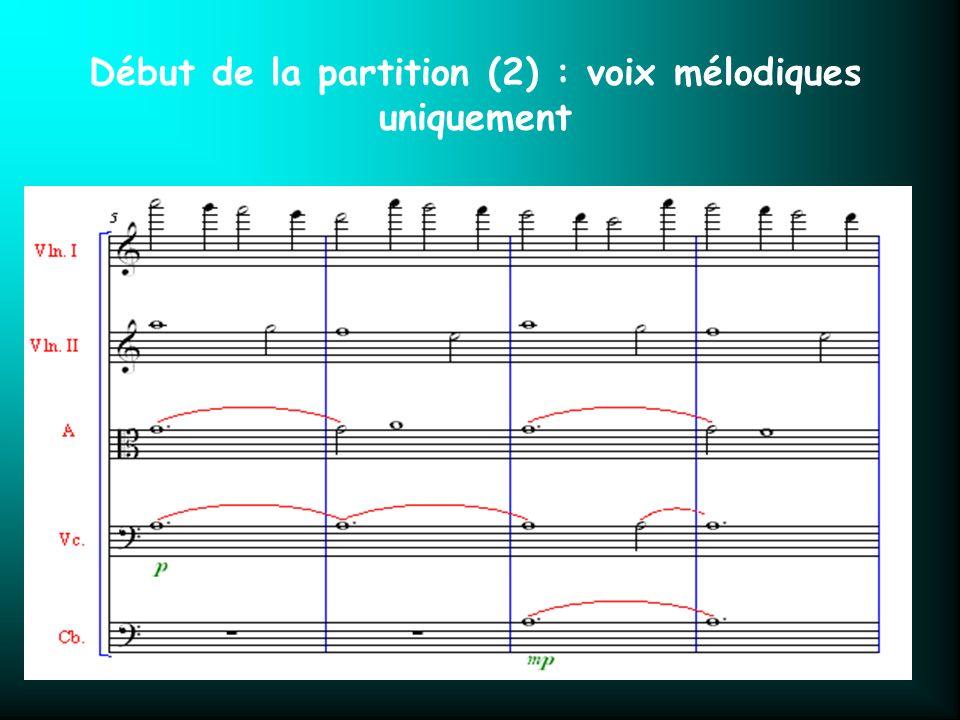Début de la partition (2) : voix mélodiques uniquement