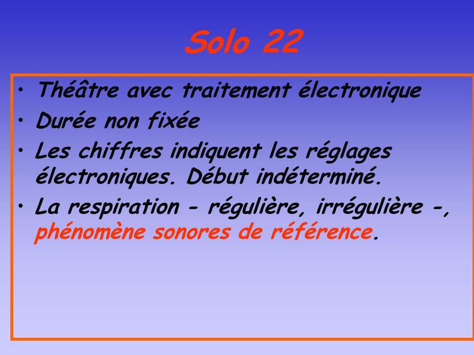 Solo 22 Théâtre avec traitement électronique Durée non fixée
