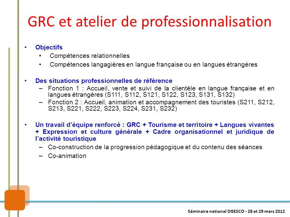 GRC et atelier de professionnalisation