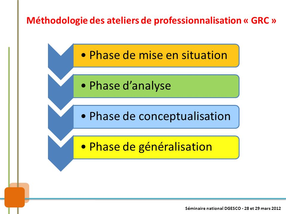 Méthodologie des ateliers de professionnalisation « GRC »
