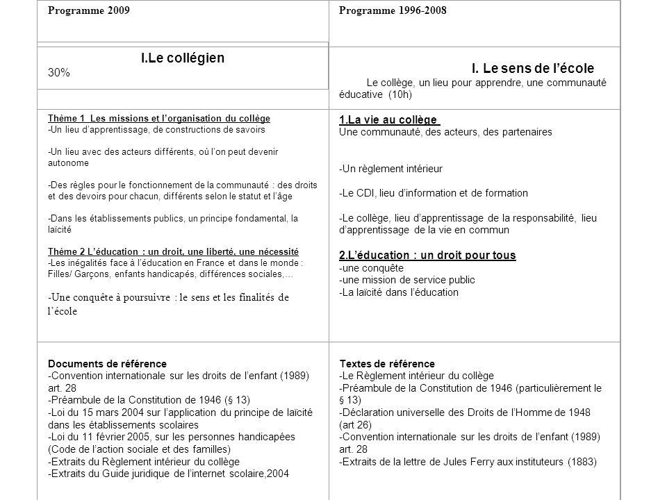 PROGRAMME D'ÉDUCATION CIVIQUE 6ème