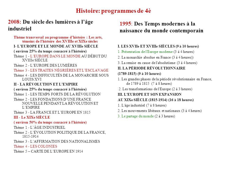 Histoire: programmes de 4è