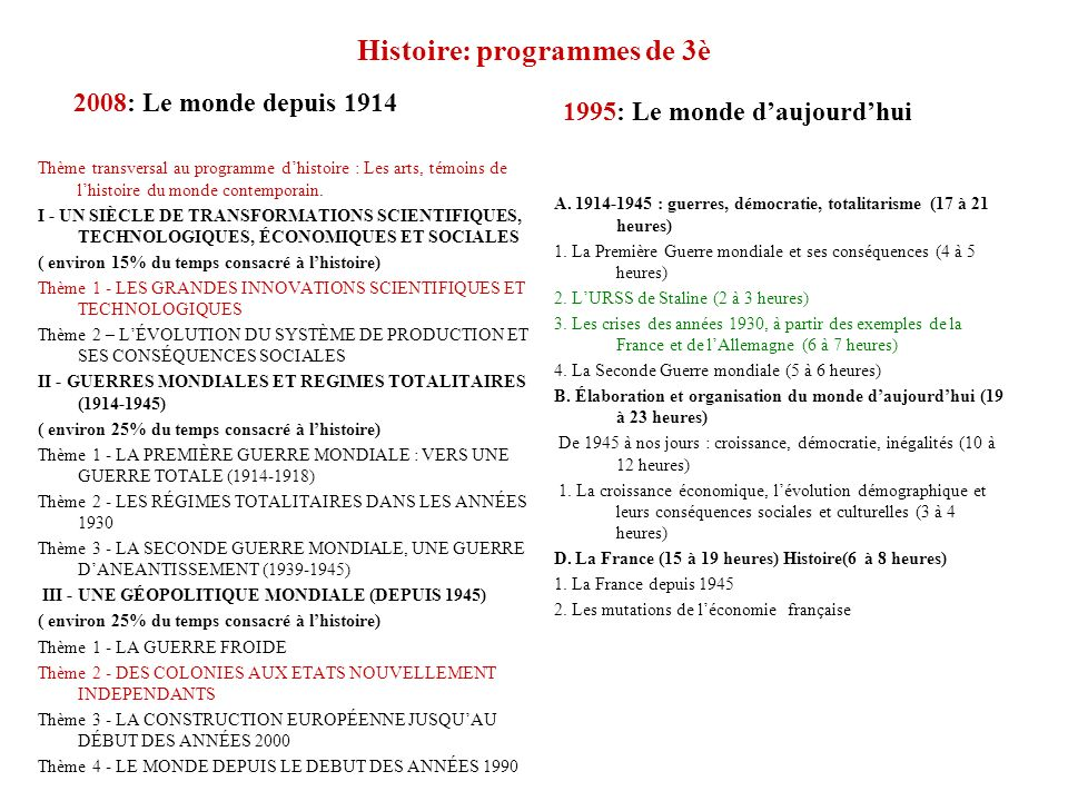 Histoire: programmes de 3è