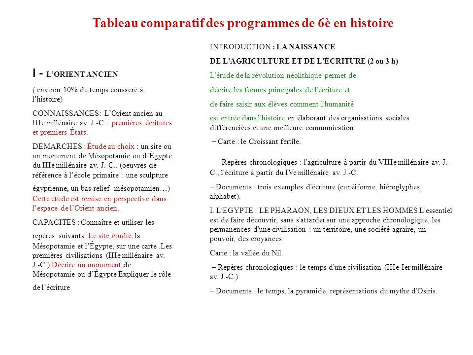 Tableau comparatif des programmes de 6è en histoire