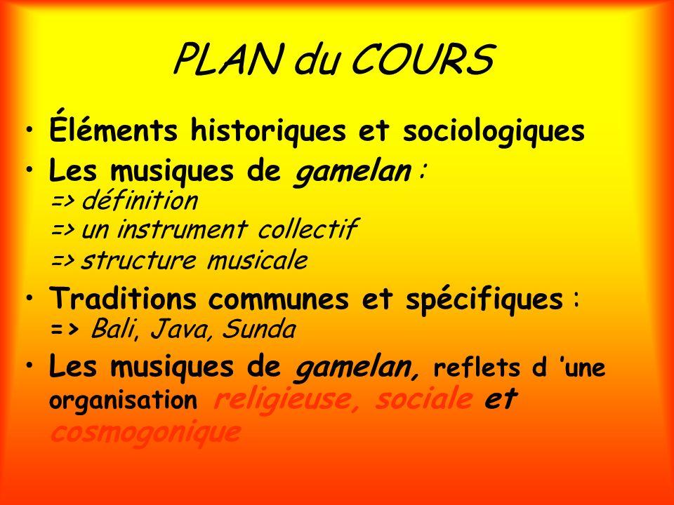 PLAN du COURS Éléments historiques et sociologiques