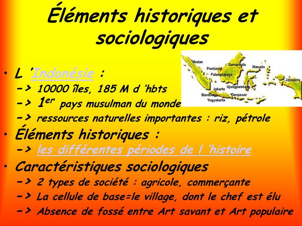 Éléments historiques et sociologiques