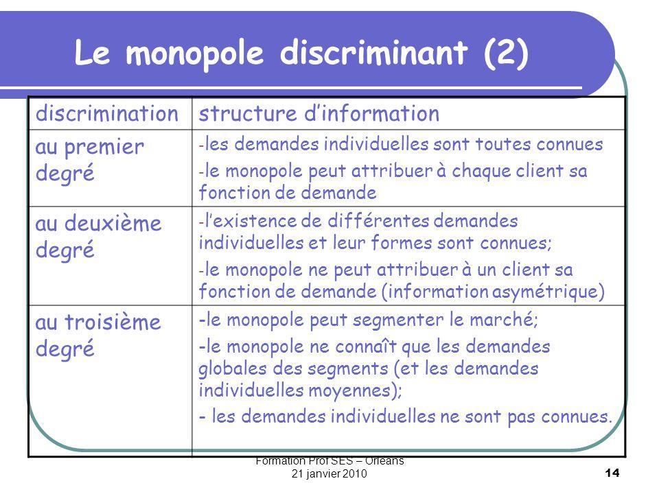Le monopole discriminant (2)