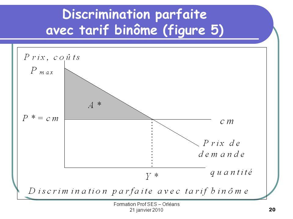 Discrimination parfaite avec tarif binôme (figure 5)