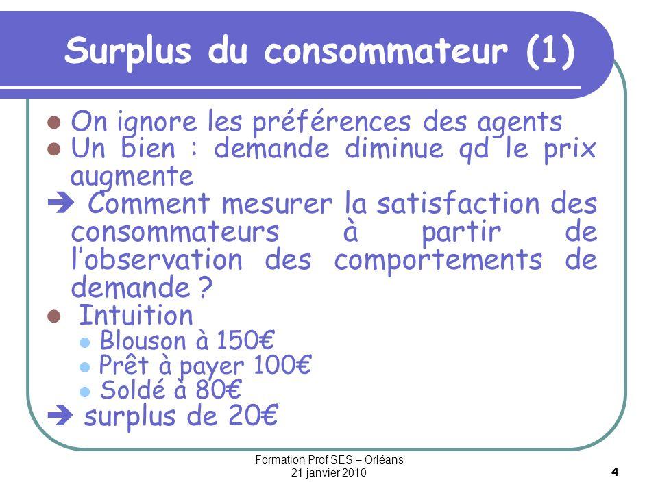 Surplus du consommateur (1)