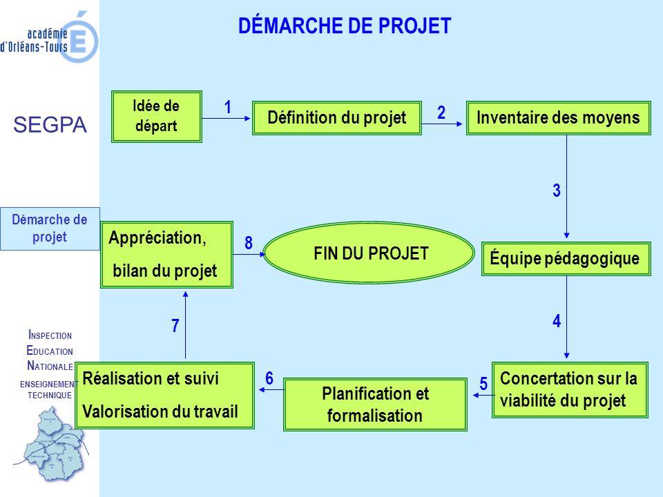 ENSEIGNEMENT TECHNIQUE Planification et formalisation