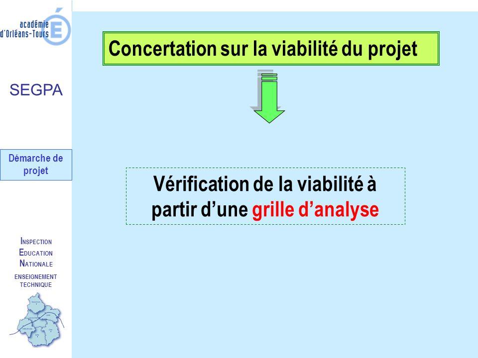 Enseignement technique planification et formalisation - Grille indiciaire education nationale categorie c ...