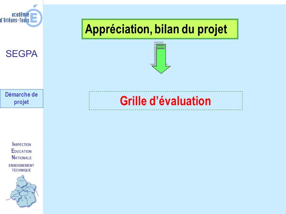Enseignement technique planification et formalisation - Grille indiciaire cpe education nationale ...