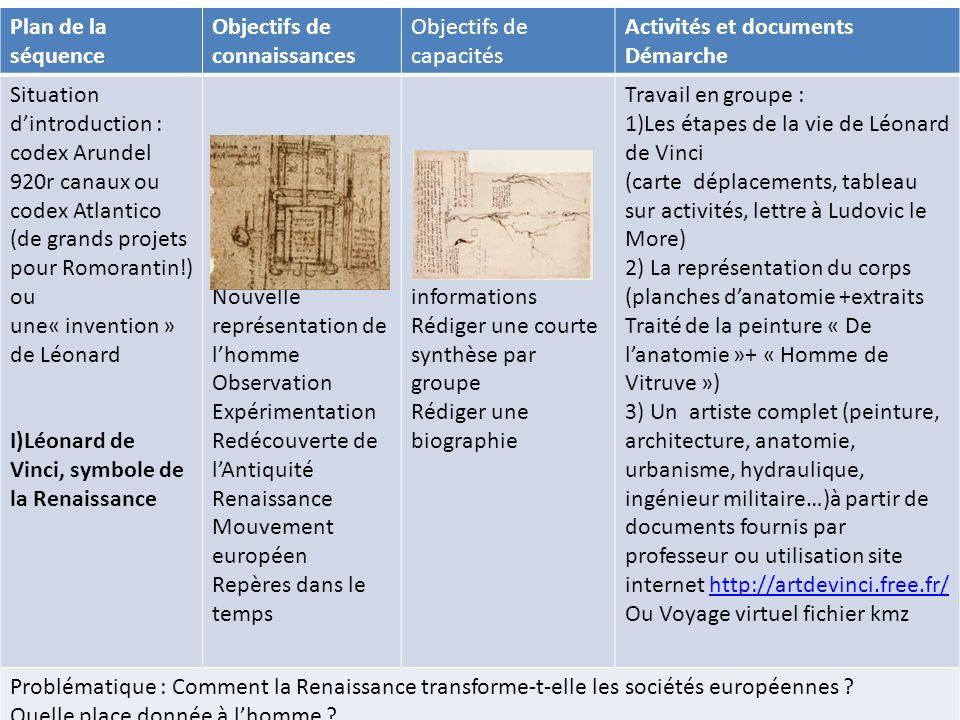 Plan de la séquence Objectifs de connaissances. Objectifs de capacités. Activités et documents. Démarche.