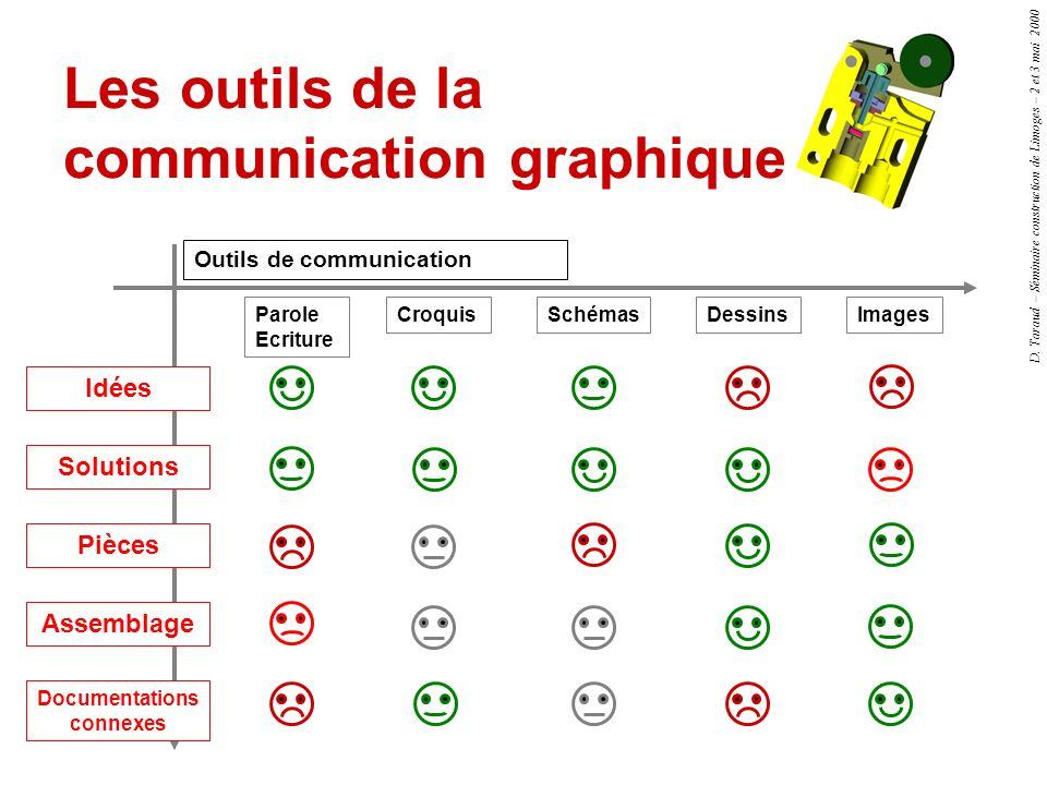 Les outils de la communication graphique
