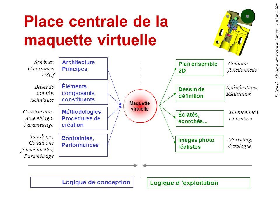 Place centrale de la maquette virtuelle