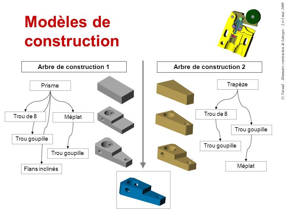 Modèles de construction