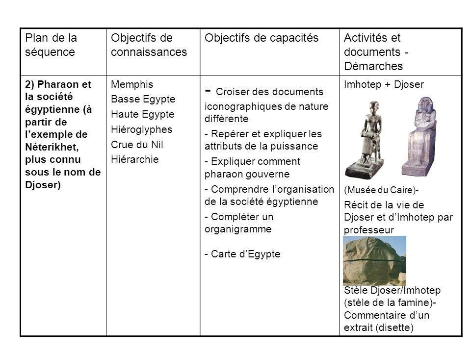 - Croiser des documents iconographiques de nature différente