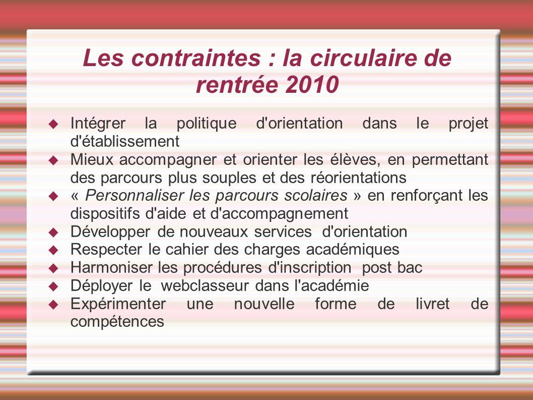 Les contraintes : la circulaire de rentrée 2010