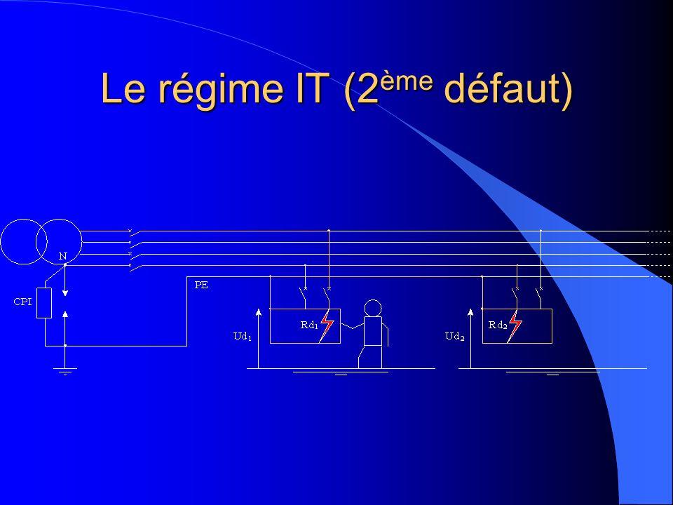 Le régime IT (2ème défaut)
